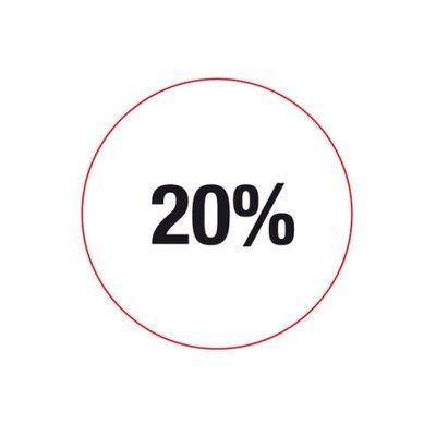 """Artecta Grafix Gobo text """"20%"""""""