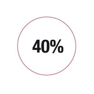 """Artecta Grafix Gobo text """"40%"""""""